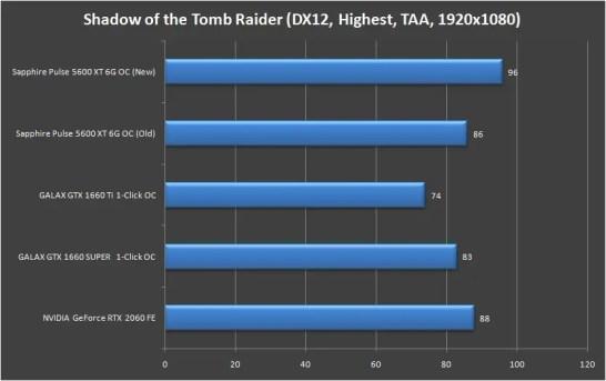 Sapphire Pulse RX 5600 XT 1080P (4)