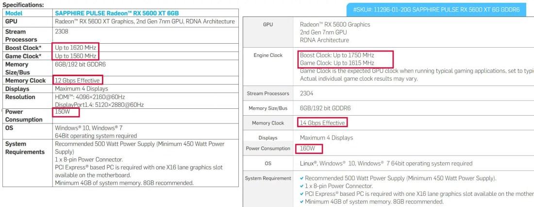 Sapphire Radeon RX 5600 XT PULSE Specs Change