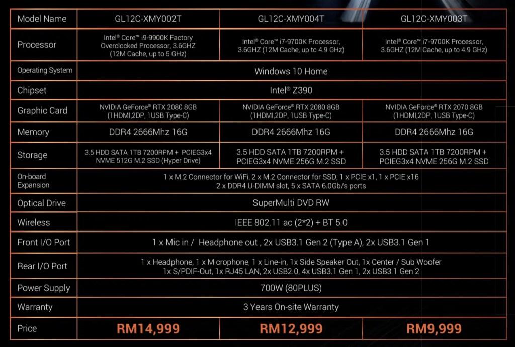 ROG Zephyrus S GX701 & ROG STRIX GL12C/GL10CS Desktop Available in Malaysia 8