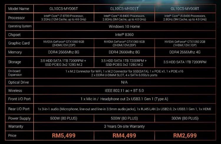 ROG Zephyrus S GX701 & ROG STRIX GL12C/GL10CS Desktop Available in Malaysia 9