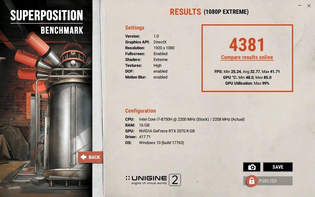 Review: ASUS ROG Strix SCAR II GL704 Gaming Notebook (i7