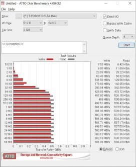 T-Force Delta Max 500GB 2GB ATTO Disk Benchmark (2)