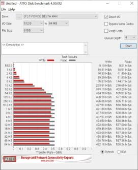 T-Force Delta Max 500GB 8GB ATTO Disk Benchmark (1)