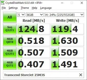 Transcend StoreJet 25M3S CystalDiskMark 0fill with data