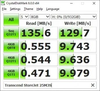 Transcend StoreJet 25M3S CystalDiskMark random fill