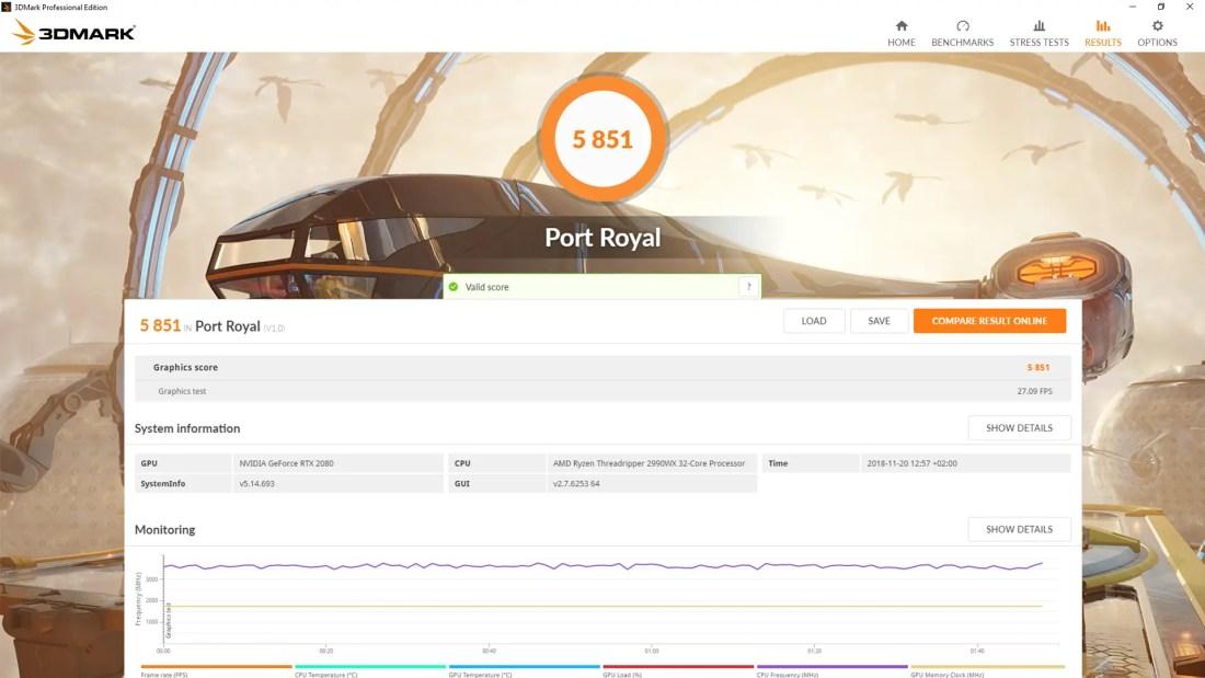 UL Benchmarks 3DMark Port Royal
