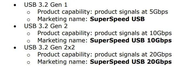 USB 3.2 absorbs USB 3.1 an USB 3.0 (4)