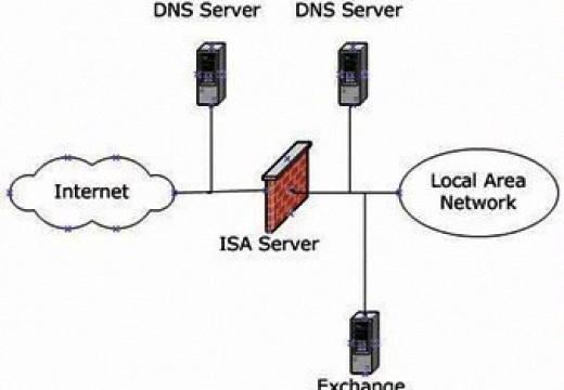 Configuring Outbound Internet Access with ISA Server