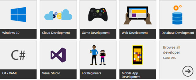 كيف تحصل على تدريب وكورسات مجانية من شركة مايكروسوفت