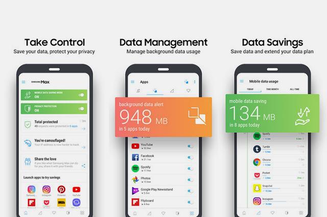 Samsung Max : تطبيق جديد من سامسونج لتوفير البيانات وحماية الخصوصية