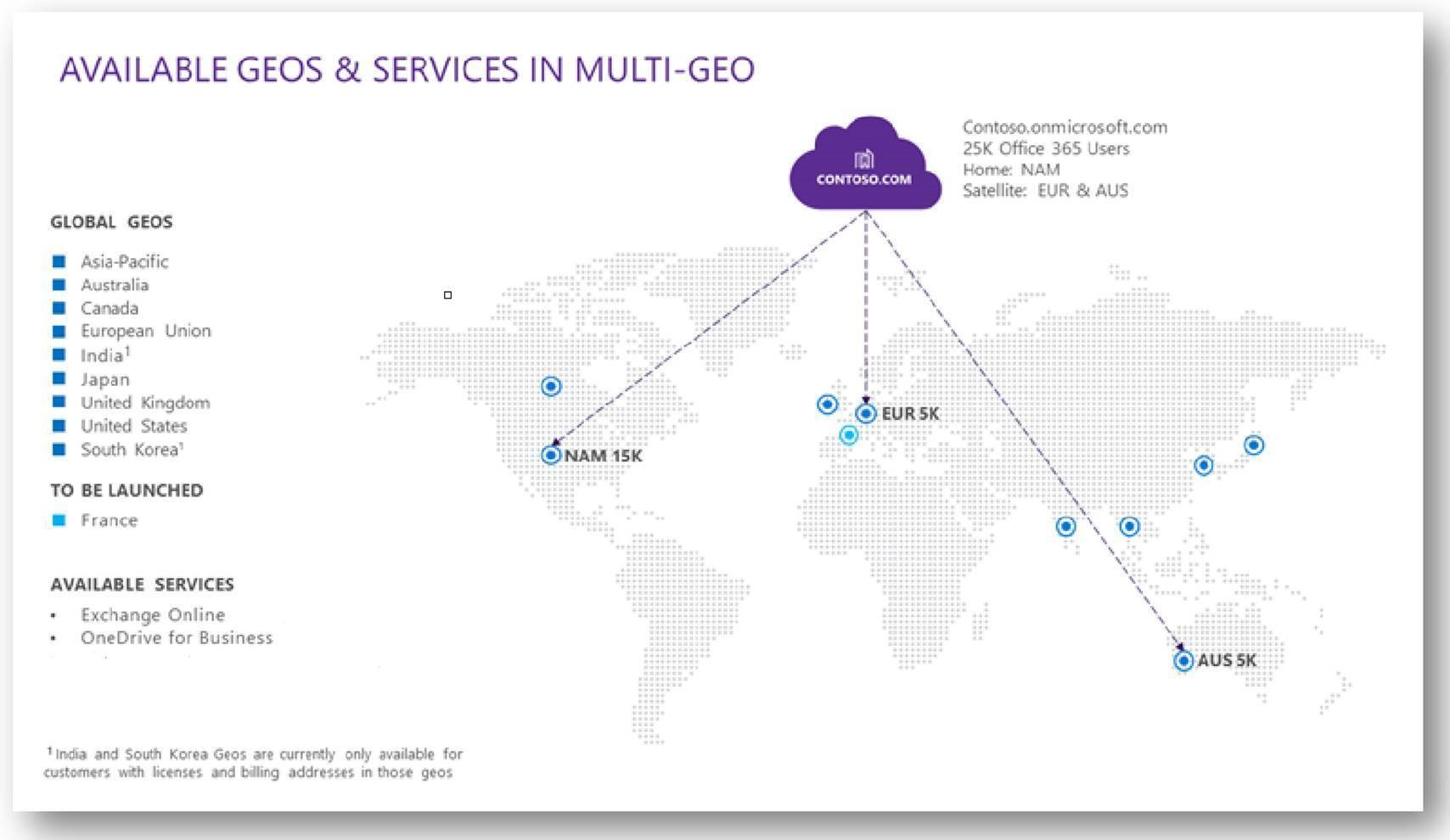 Microsoft Releases Office 365 Multi Geo And Reduces The