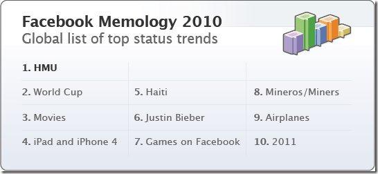 facebook-2010 Memology