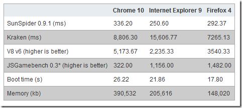 browser-test