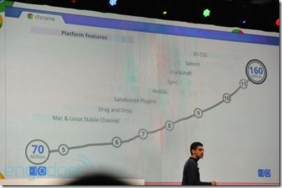 google-io-2011-day-10305