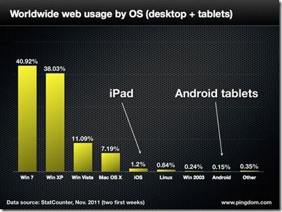 ipad-web-browsing.0011