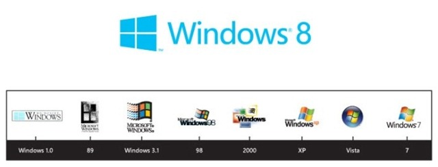 4188.winlogo history3 thumb 2859B18B thumb مايكروسوفت تكشف عن شعار ويندوز 8