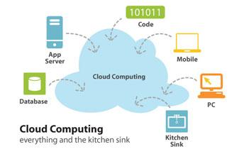cloud 312465819 أهم عشر شركات في الحوسبة السحابية