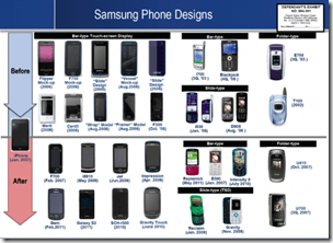 samsung-before-iphone-3-640x465