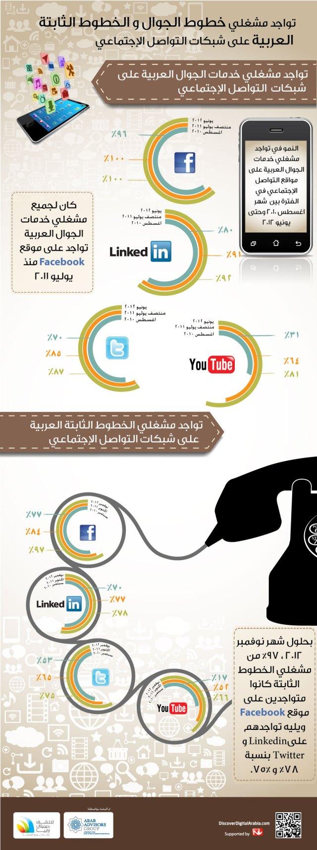 info-arabic-ver-NoMP (1)