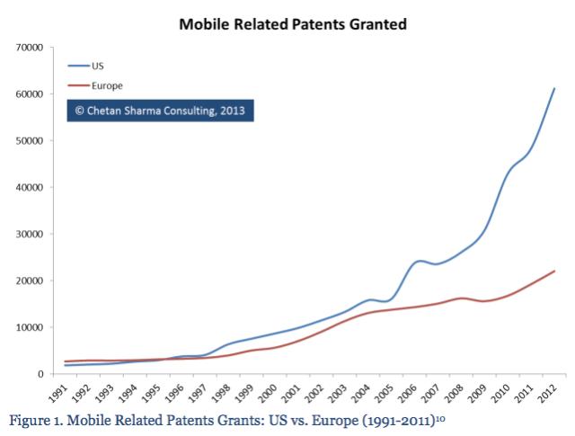 patent portfolio1