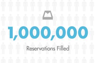 1-million-mailbox-app