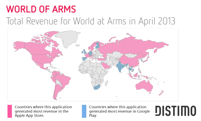world-at-arms-total-revenue-april-2013