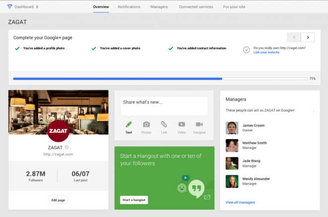 Google+ Dashboard