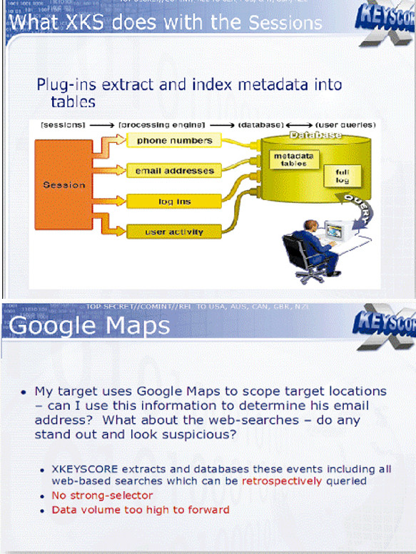 PRISM slides from O Globo