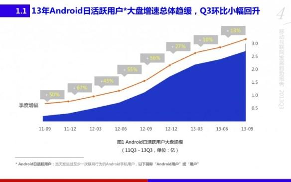 百度移动互联网发展趋势报告2013Q3-730x456