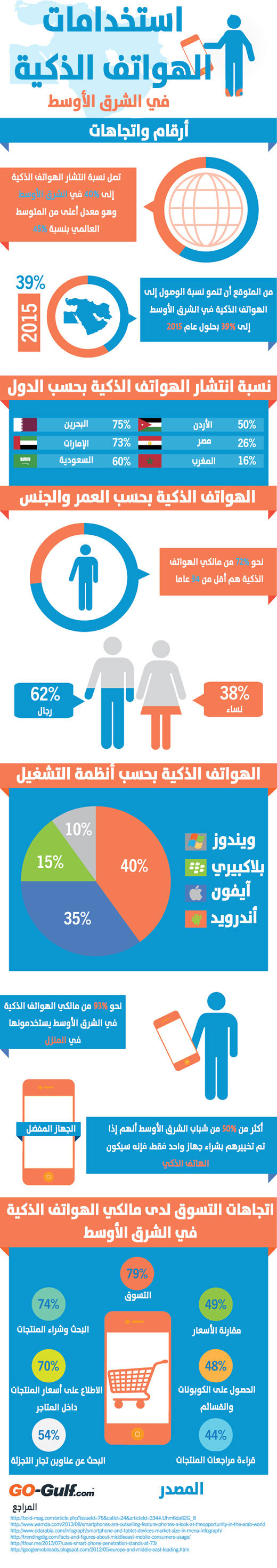 smartphone-middle-east-arabic