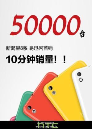 htc-desire-sales-china