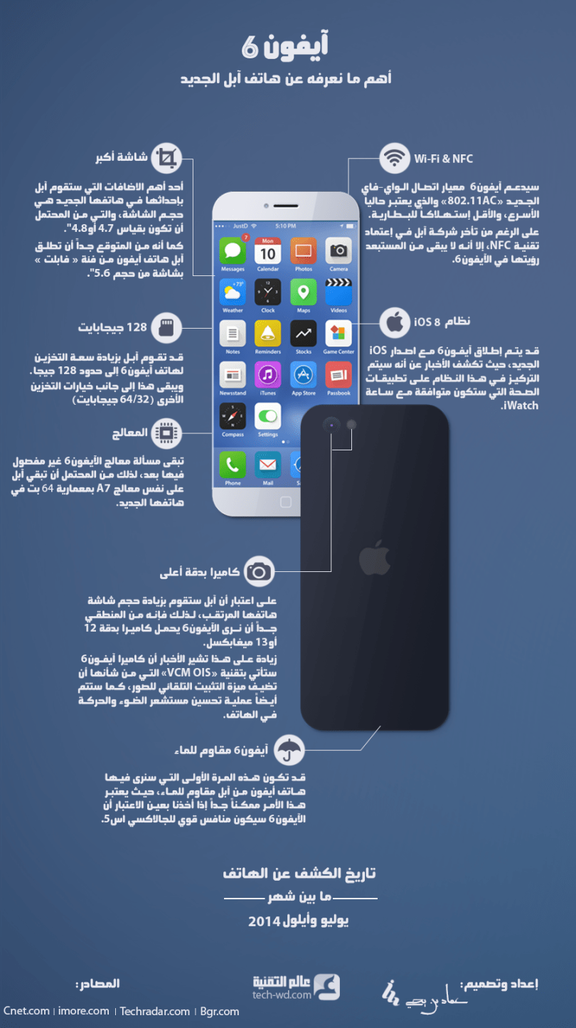 iphone6-what-to-expect-from-the-new-iphone