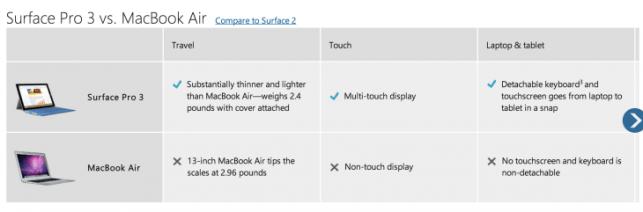 مقارنة سيرفس برو 3 و ماك بوك اير