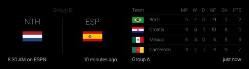 google_glass_world_cup
