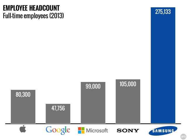 Samsung-headcount2-640x480