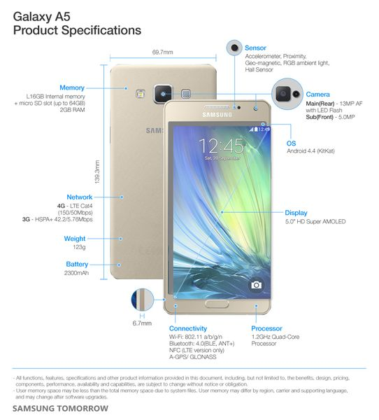 Galaxy-A5-Specifications