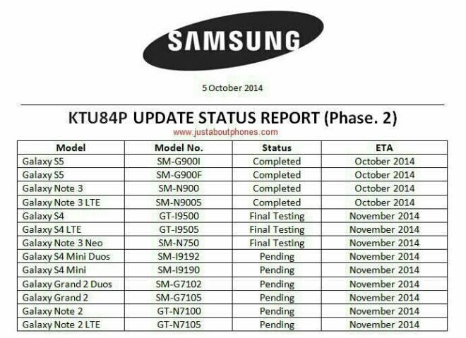 samsung-android-444-kitkat