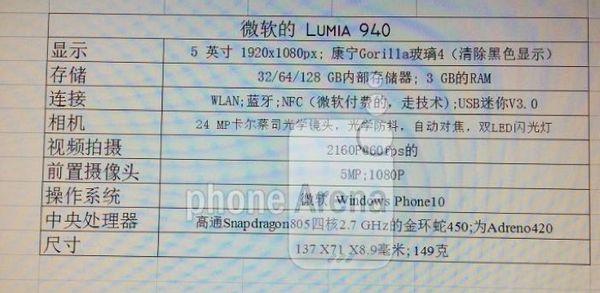 lumia-940