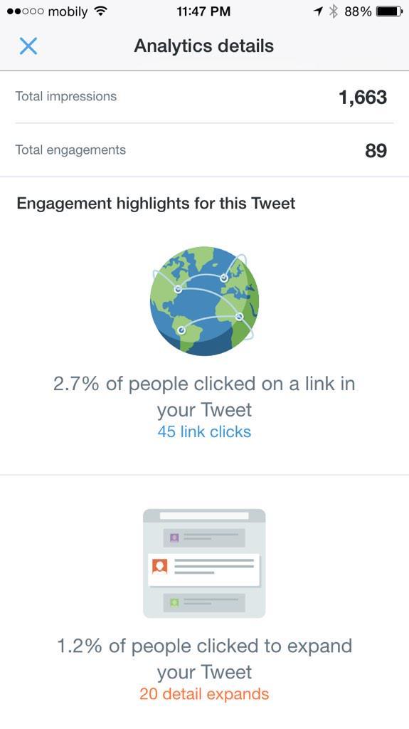 تويتر تطلق ميزة احصائيات التغريدات للجميع