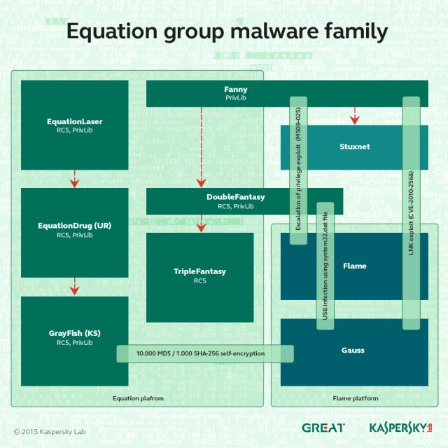 EQ-Family-640x639