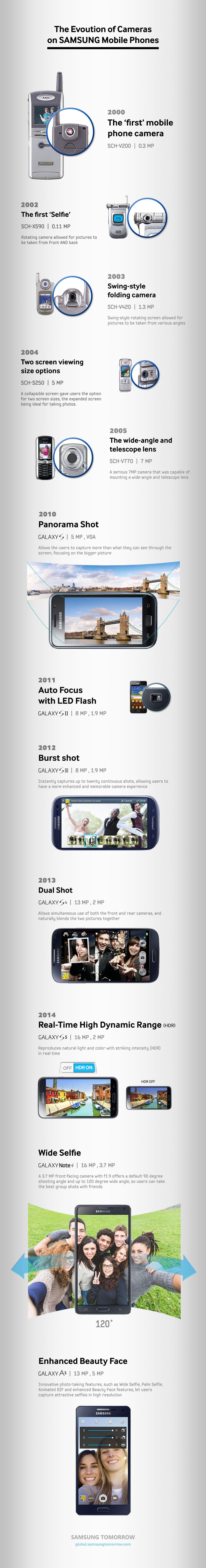 samsung_mobile-camera_infographic