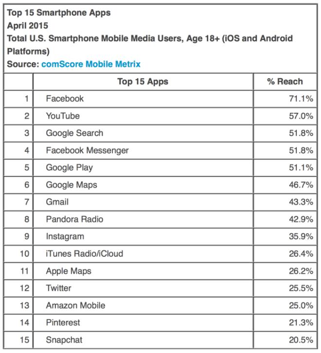 apps-percent