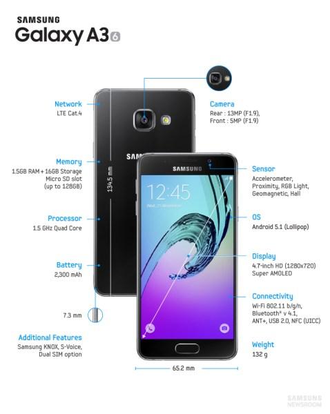 Galaxy-A3-A5-A7-2016 (2)