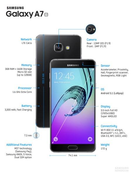 Galaxy-A3-A5-A7-2016