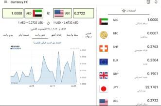 تطبيق Currency FX لتحويل العملات ومعرفة أسعار الصرف