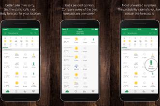 تطبيق Climendo لتقديم توقعات طقس دقيقة ومحتملة لموقعك