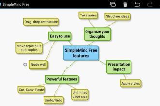 تطبيق إنشاء الخرائط الذهنية SimpleMind على أندرويد