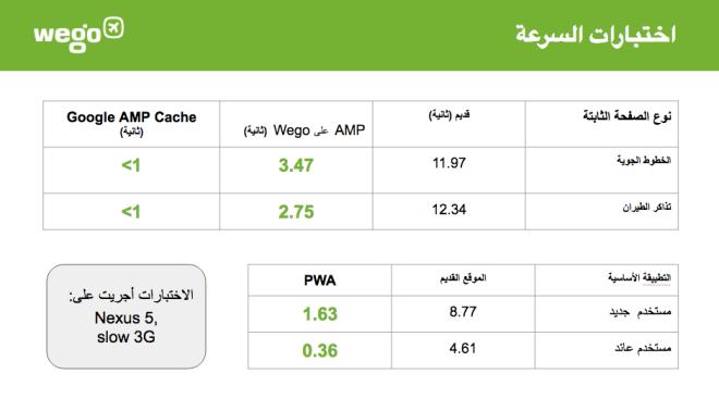 Arabic-mobile-test