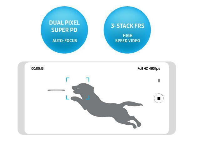 مستشعر كاميرا جديد من سامسونج قادر على التصوير البطيء بدقة 1080p وبسرعة 480fps