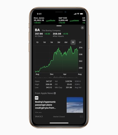 iOS12_iPhoneXs-Stocks-09172018